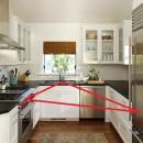 Ergonómia a konyhában
